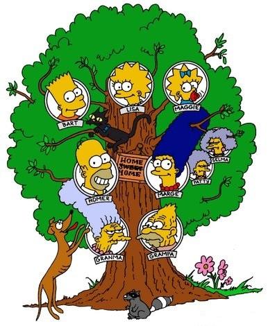 árbol genealógico de los simpsons