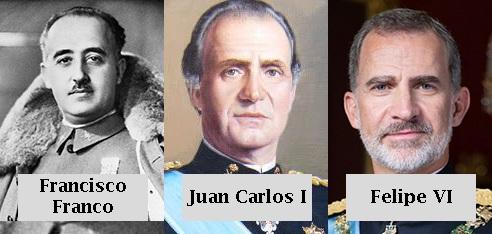 Francisco Franco, Juan Carlos I y Felipe VI