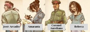 José Arcadio, Amaranta, Coronel Aureliano y Rebeca