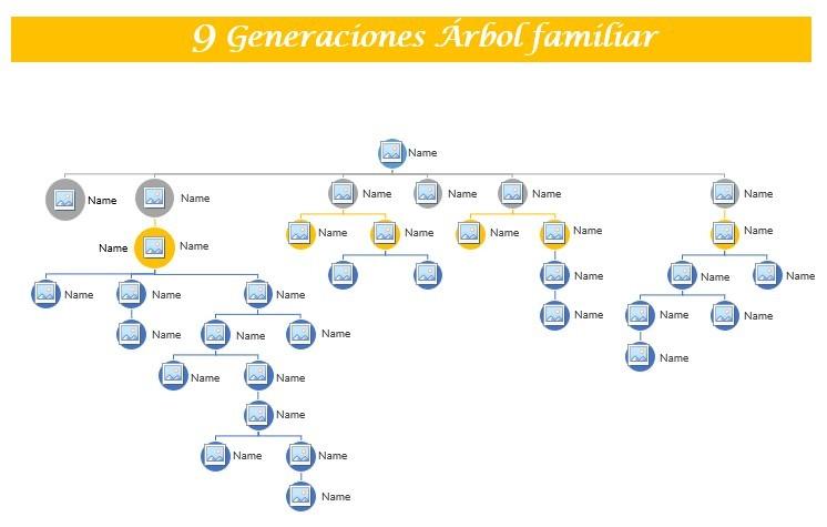 plantilla árbol genealógico 9 generaciones word