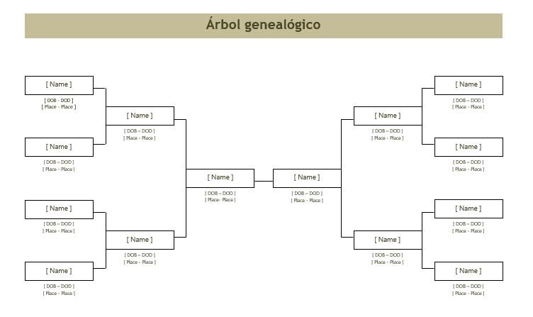 plantilla árbol genealógico clásica para word