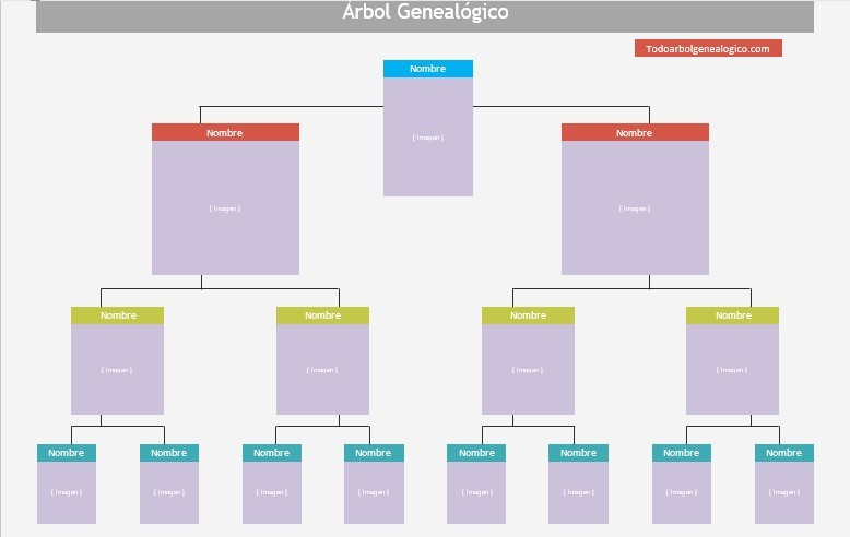 arbol genealogico para completar en word
