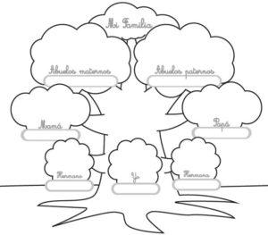 árbol genealógico para colorear