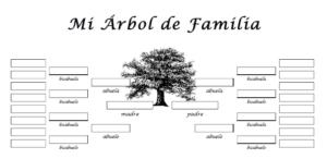 árbol genealógico en blanco