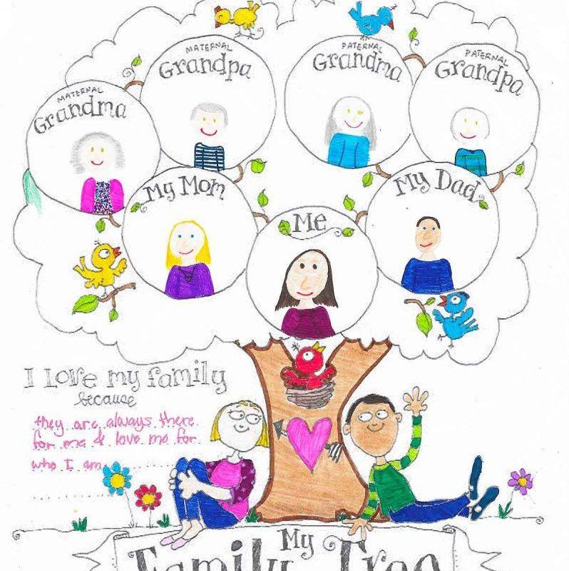 árbol genealógico echo por un niño